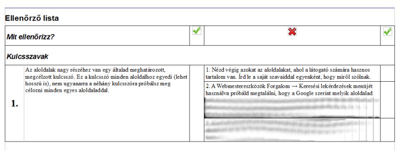 Keresőoptimalizálási ellenőrző lista minta