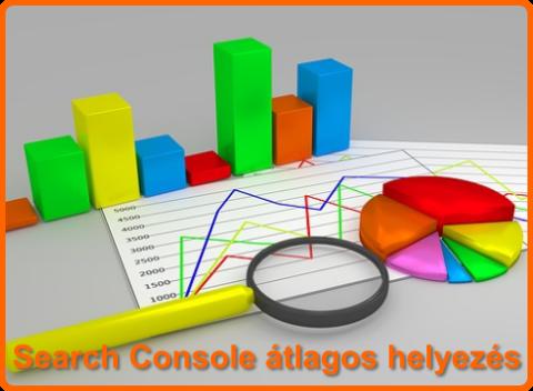 Search Console átlagos helyezés