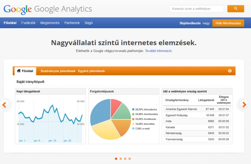 Google Analytics belépés 2017