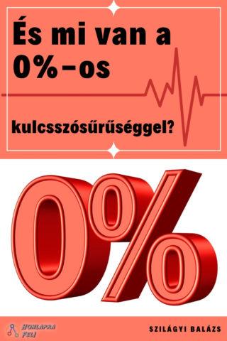 Kulcsszó sűrűség 0%-os