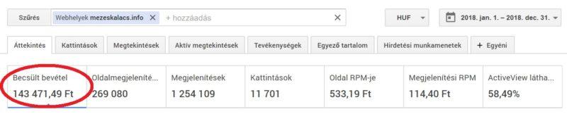 Az internetes bevételek azonnal)